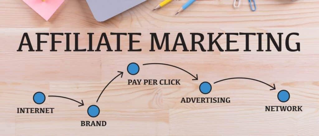 De werking van affiliate marketing
